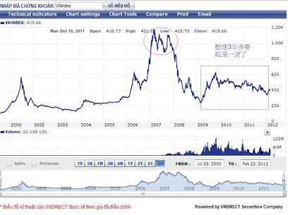 越股開始飆漲了
