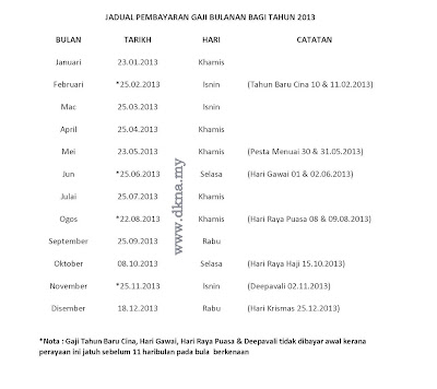 jadual pembayaran gaji kaki tangan kerajaan bagi tahun 2013