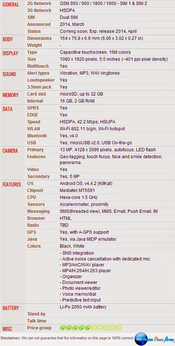 Karbonn Titanium Hexa - Full phone specifications Pic