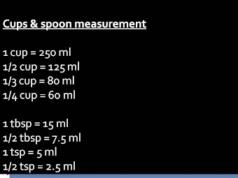 Cup spoon measurement
