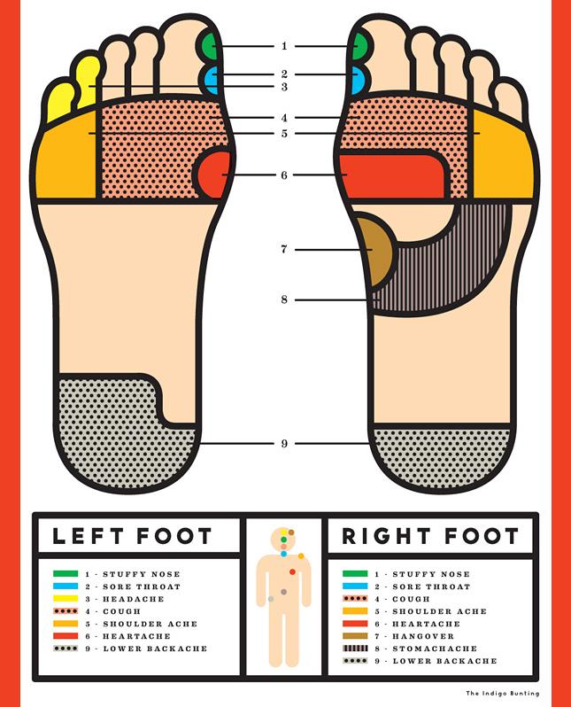 reflex point feet