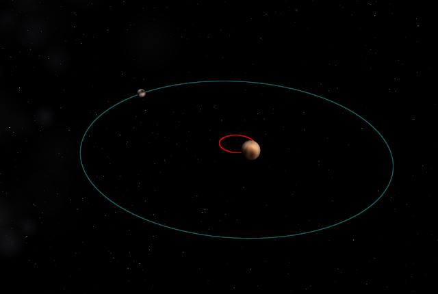 Pluto revolving around itself