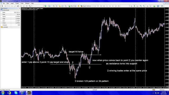 Tf trade or trading system