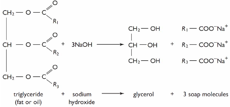 Image result for preparation of glycerol from fat and oil