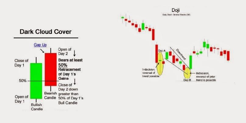 Trading forex tanpa modal 2015