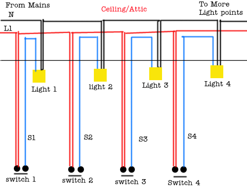 multiple lights 3 way and 4 way wiring diagrams with multiple lights do it house wiring diagrams for lights at gsmportal.co