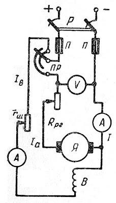 Принципиальная схема двигателя параллельного возбуждения
