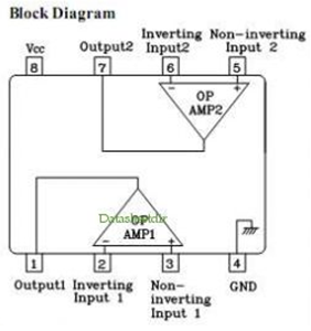 Internal structure of 358 op-amp and 2904 transistor