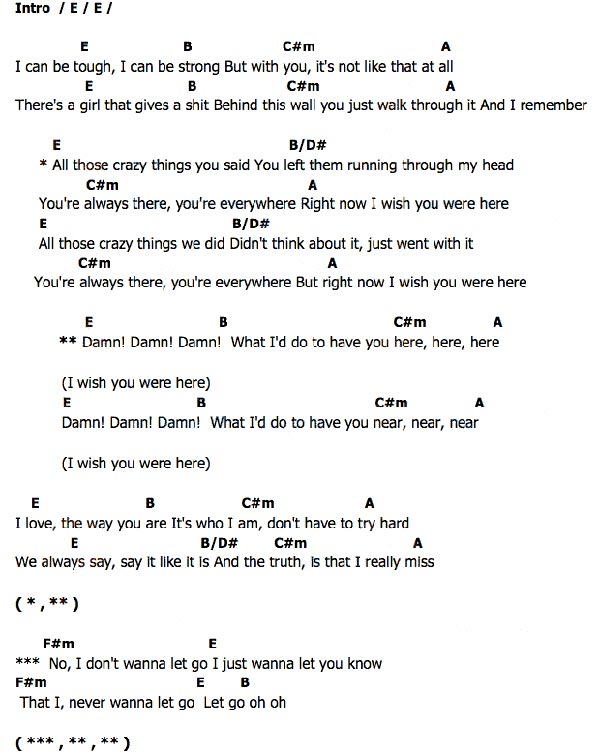Wish You Were Here Avril Guitar Chords Images - guitar chord chart ...