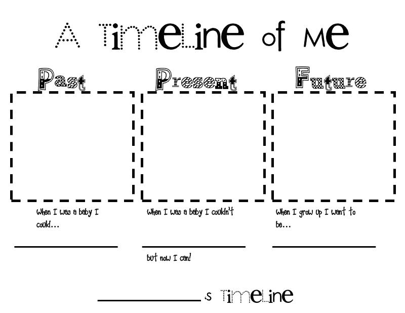 timeline worksheets - The Best and Most Comprehensive Worksheets