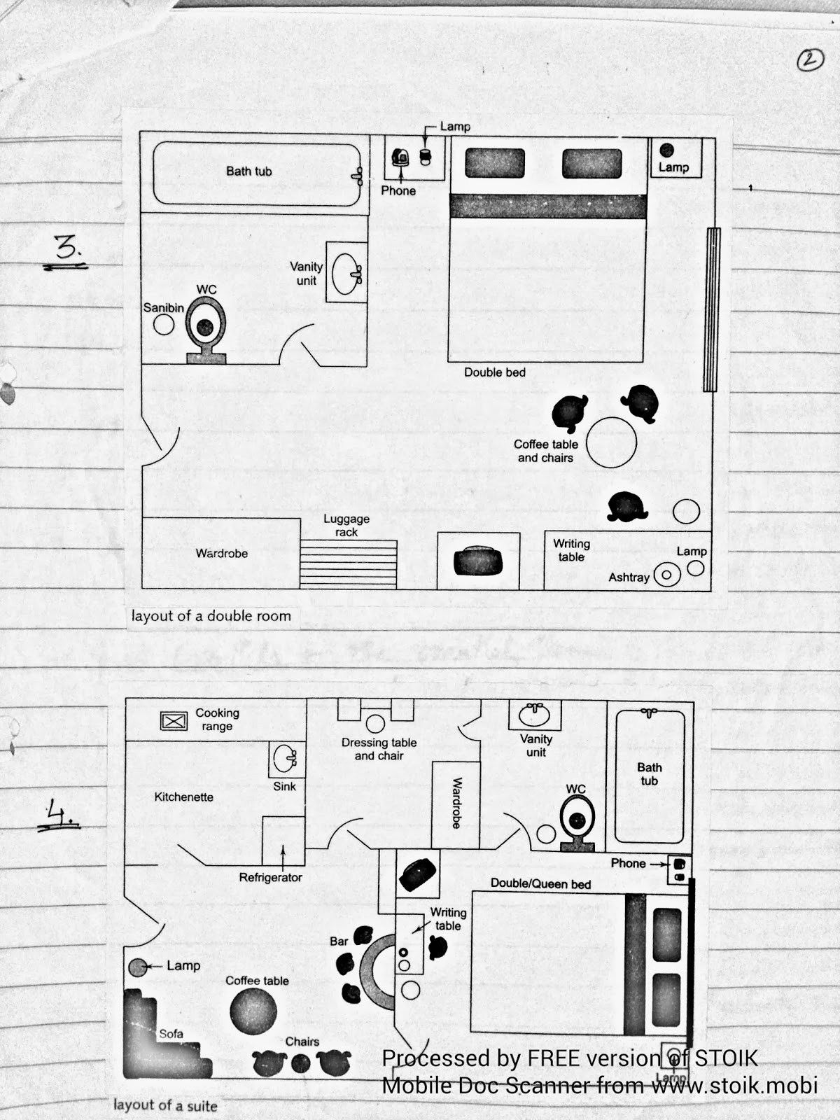 House Keeping notes: ROOM LAYOUT AND GUEST SUPPLIES
