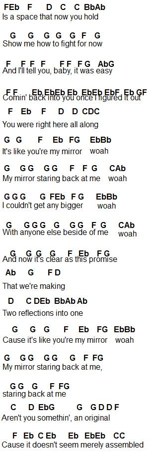 Flute Sheet Music Mirrors