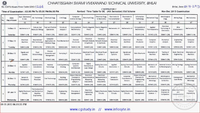 Download BE 4th Sem (Old Scheme) Time-table