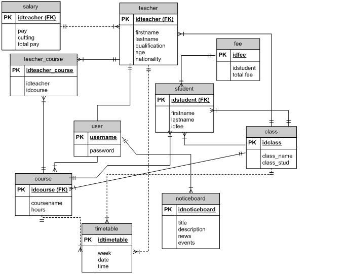virtual university assignments