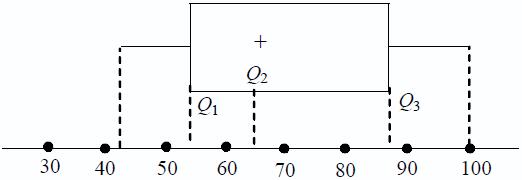 Anak rpl ae oktober 2016 diagram kotak garis ccuart Choice Image