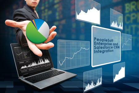 PeopleSoft Enterprise ERP to Salesforce,com CRM Integration