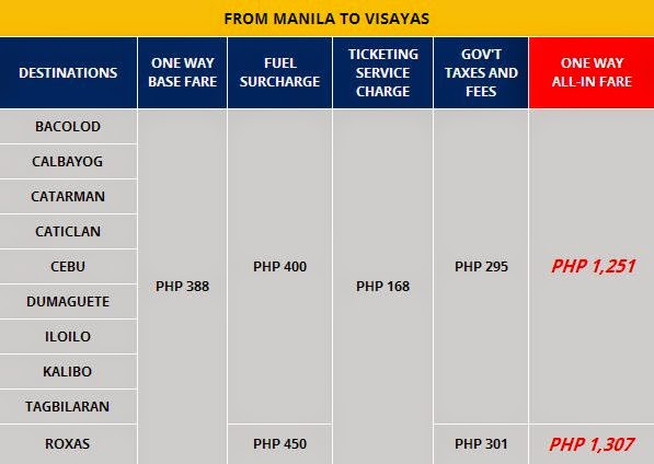Philippine Airlines Domestic Promo