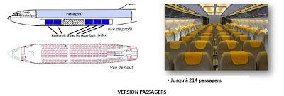 Configuración A310 Kepplair Evolution lucha antiincendios y repatriación de pasajeros