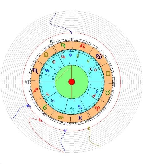 Ramalan Jodoh Zodiak Cancer (21 Juni - 20 Juli)