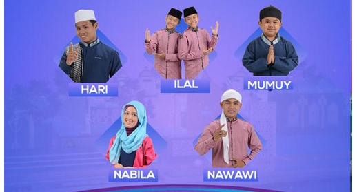 Peserta AKSI yang Mudik Babak 5 Besar Tgl 14 Juli 2015 (27 Ramadhan)