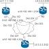 range IP, IP Network, IP Broadcast dan subnet mask pada Network Prefix