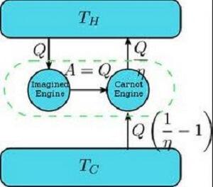 động hóa học và nhiệt động hóa học, điện hóa học
