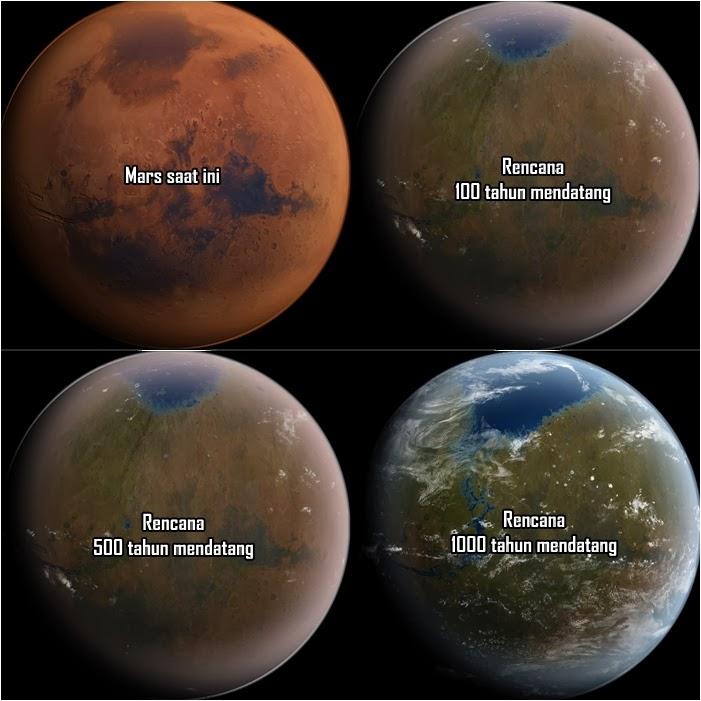 Rencana Mengubah Mars Menjadi Mirip Bumi