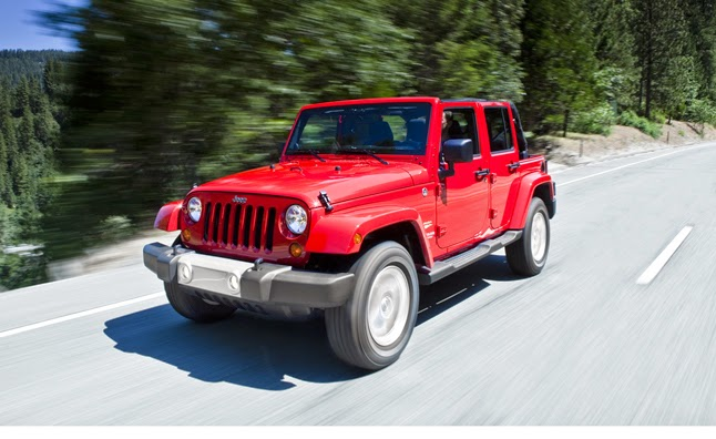Consumer Reports Continues Disparaging The Jeep Wrangler