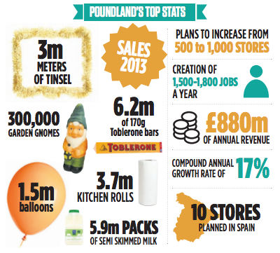 poundland strategic marketing 04052015  mcdonald's is restructuring its organization and plans to lean more heavily on franchisees as it looks to reverse years of sliding sales and profits.