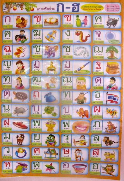 AorS EnglishThai Thai Alphabet