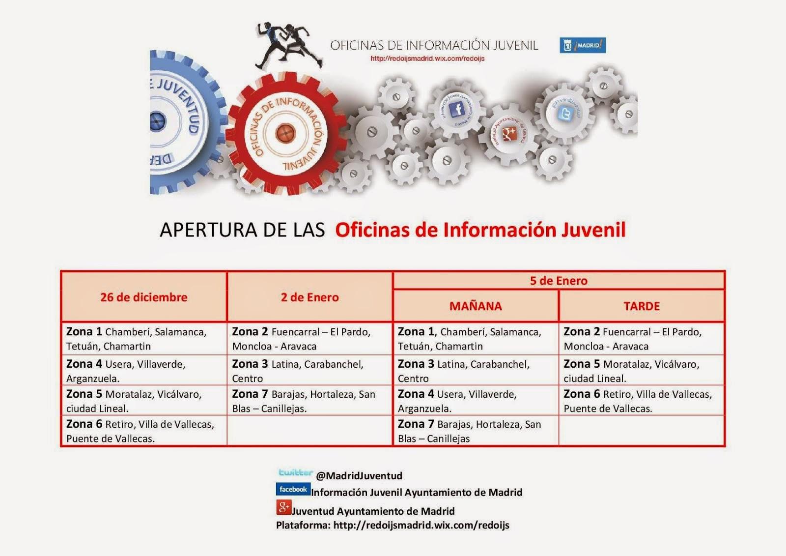 APERTURA DE LAS OFICINAS DE INFORMACIÓN JUVENIL