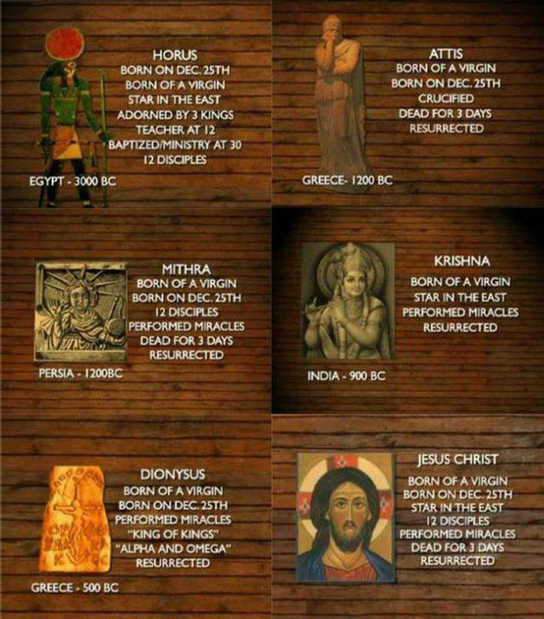 Hesus Krishna/General Ancient Religious Figures and Myths   Religion+0203
