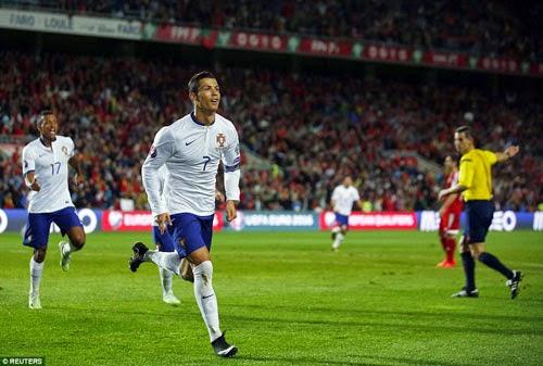 Ronaldo đầy tự hào khi đi vào lịch sử Euro