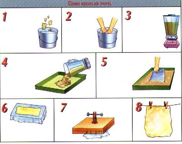 RECICLADO DE PAPEL Reciclar+papel