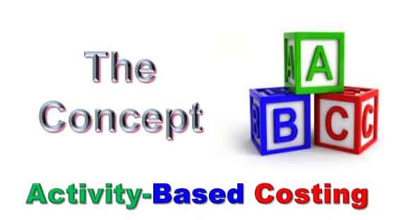 abc activity based costing Activity-based costing is a method of assigning indirect costs to products and services which involves finding cost of each activity involved in the production.