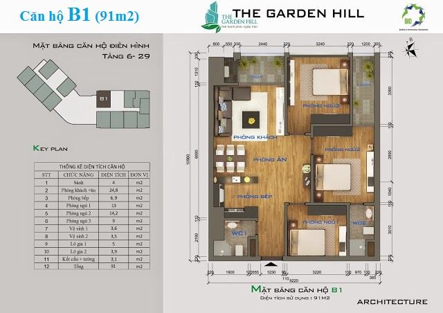 Thiết kế căn hộ B1 The Garden Hill