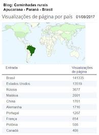 Estatística do blog