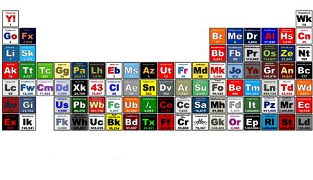 Las frutas y los elementos qumicos la tabla peridica los elementos qumicos presentes en esta tabla peridica son de suma importancia para ser el humano ya que le permiten al cuerpo funcionar adecuadamente urtaz Image collections