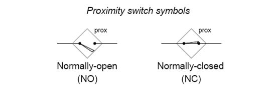 symbol+of+proximity+switch common process switches and their symbols in p&ids ~ learning Single Pole Switch Wiring Diagram at nearapp.co