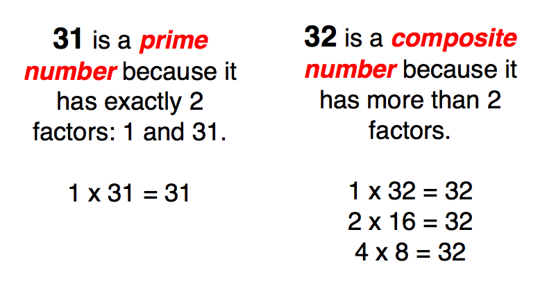 Mitchellu0026#39;s 5th Grade Math Site: Prime Numbers VS Composite ...