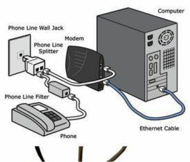 Spliter kabel telepon