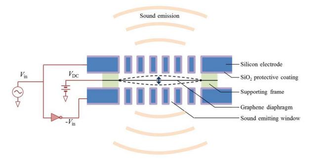 Graphene speaker diagram image