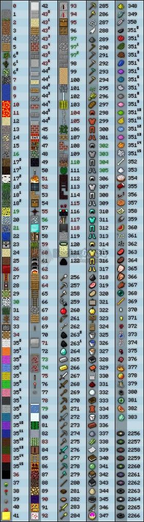 untitled Minecraft Admin ve item hile kodları