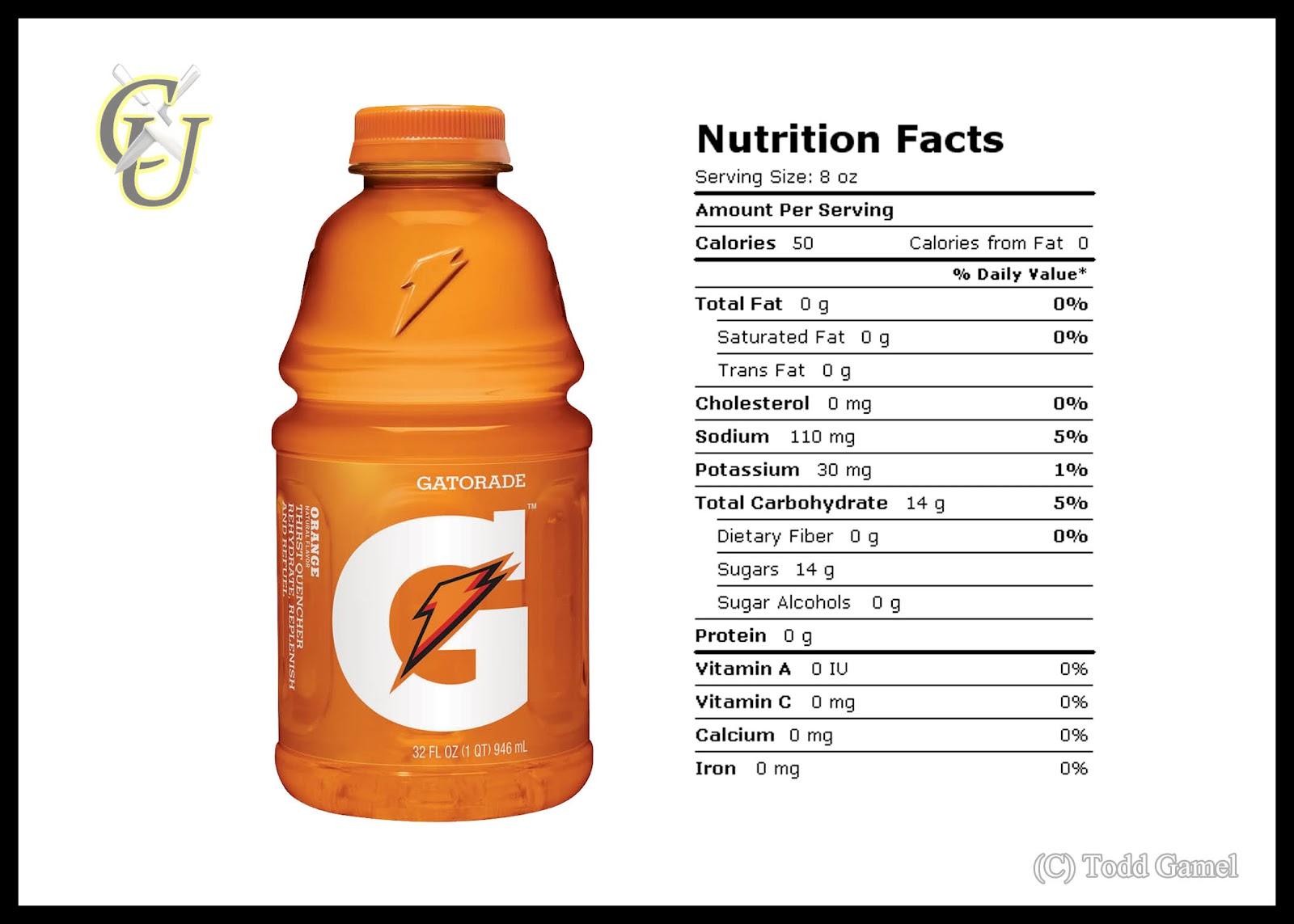 Gatorade G2 Nutrition Facts