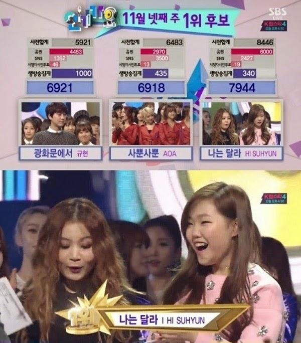 Fan tố nhà đài ưu ái YG, ghẻ lạnh em út Super Junior