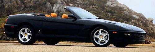 456 GT SPYDER - 1992-3.bp.blogspot.com