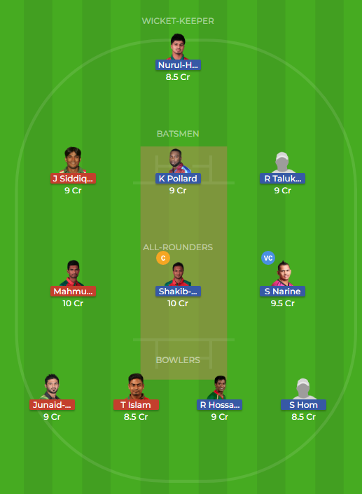 dhd vs kt dream11,kt vs dhd,dhd vs kt,kt vs dhd dream11,dhd vs kt dream11 team,kt vs dhd dream11 team,dhd vs kt playing 11,dhd vs kt playing11,kt vs dhd today dream11 team,kt vs dhd dream 11 team,kt vs dhd bpl dream 11 prediction,dhd vs kt match prediction,dream11,kt vs dhd t20 dream11,dream11 dhd vs kt,dhd vs kt dream11 prediction,dhd vs rk dream11