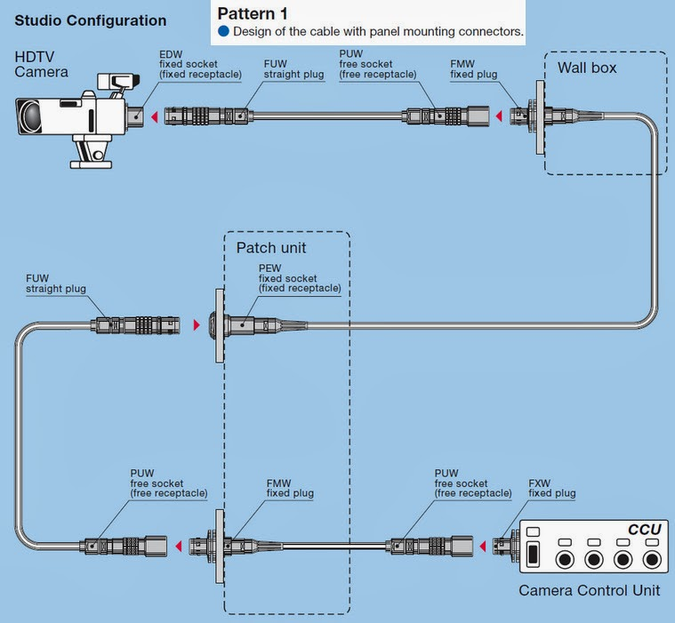 Smpte Wiring Diagram - Auto Electrical Wiring Diagram •