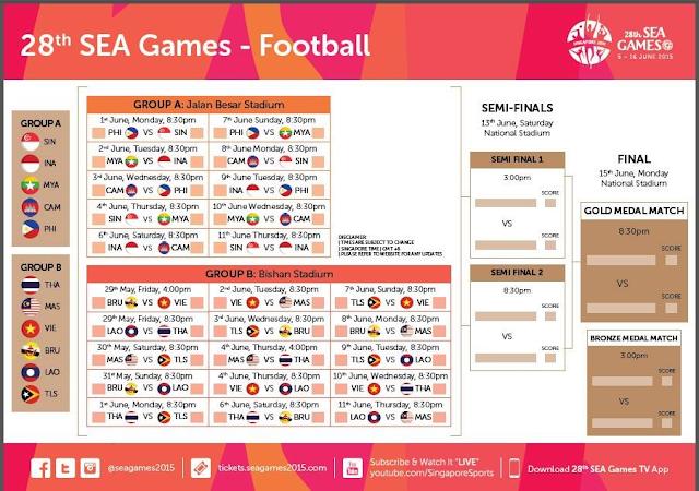 Senarai Pemain Skuad Bolasepak Sukan SEA 2015 Malaysia