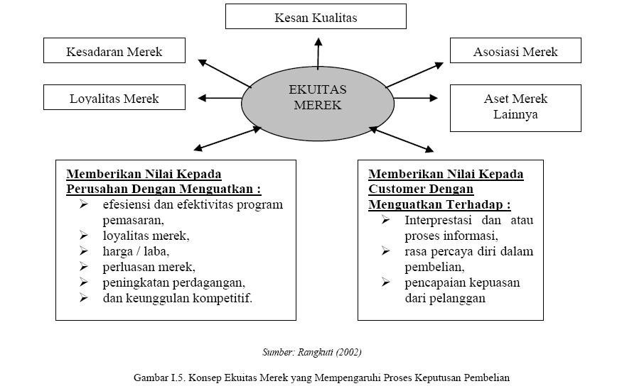 sertifikat bank indonesia syariah pdf